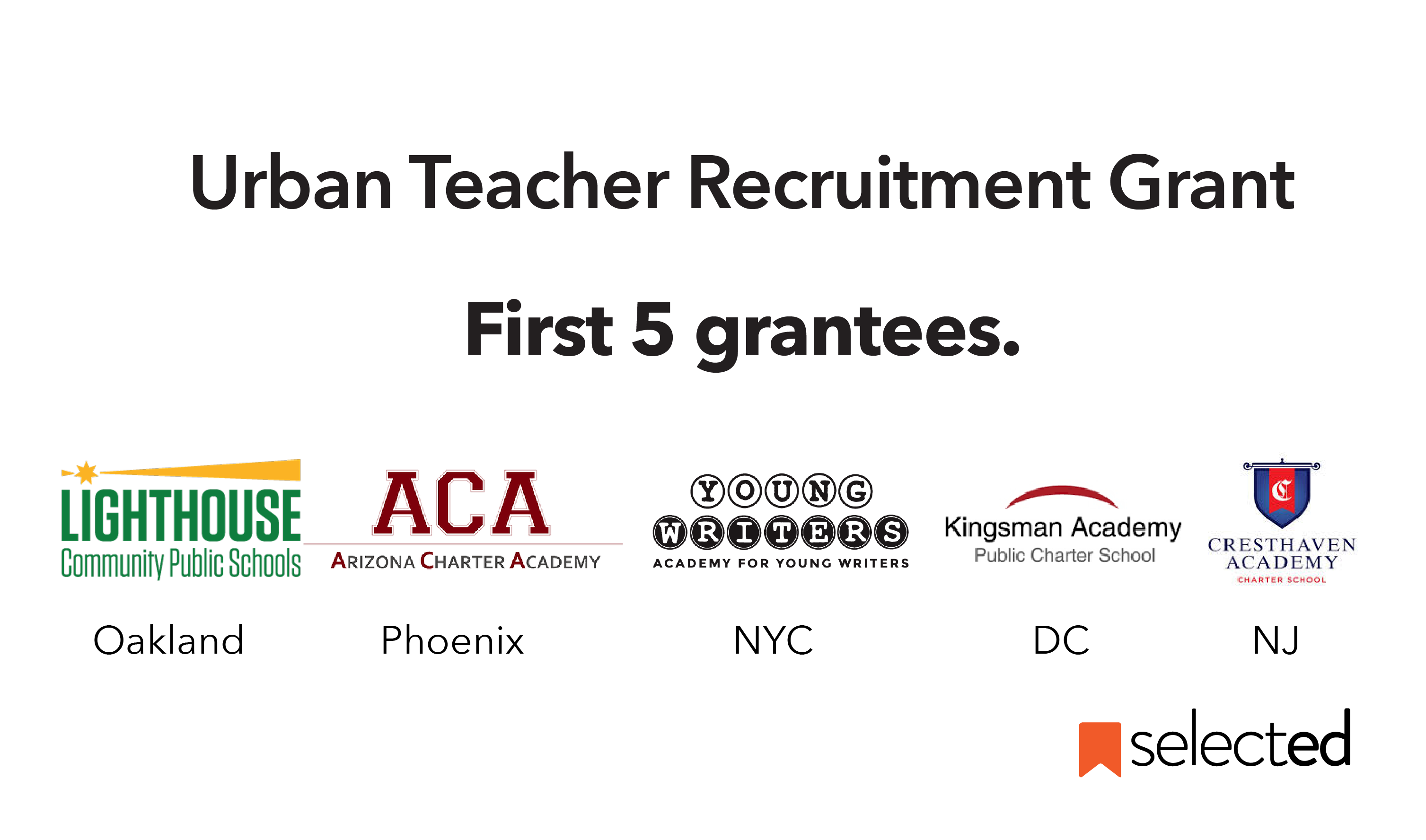 Early Decision Grantees of the 2020 Urban Teacher Recruitment Grant